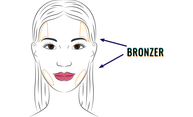 Use Bronzer_Hauterfly