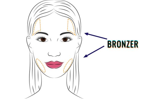 Use Bronzer_Hauterfly