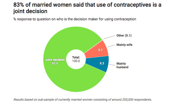 inpost - trending - contraceptives - 1